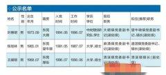 东莞市管干部任前公示通告:叶惠明等3位同志拟提拔使用