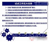 """东莞绿色供应链环境管理工作将试点""""4+1""""个行业"""