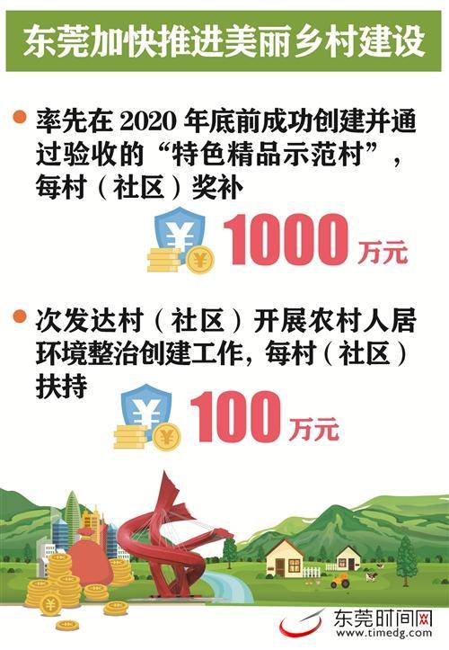 """东莞:明年底前建成的""""特色精品示范村""""将奖补1000万元"""