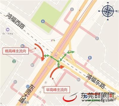 注意!东莞大道鸿福路口已启动右转灯控红绿灯