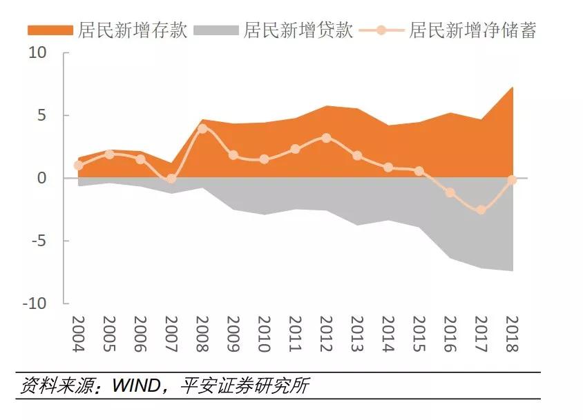 疫情之后,中国经济必将发生的6个变化
