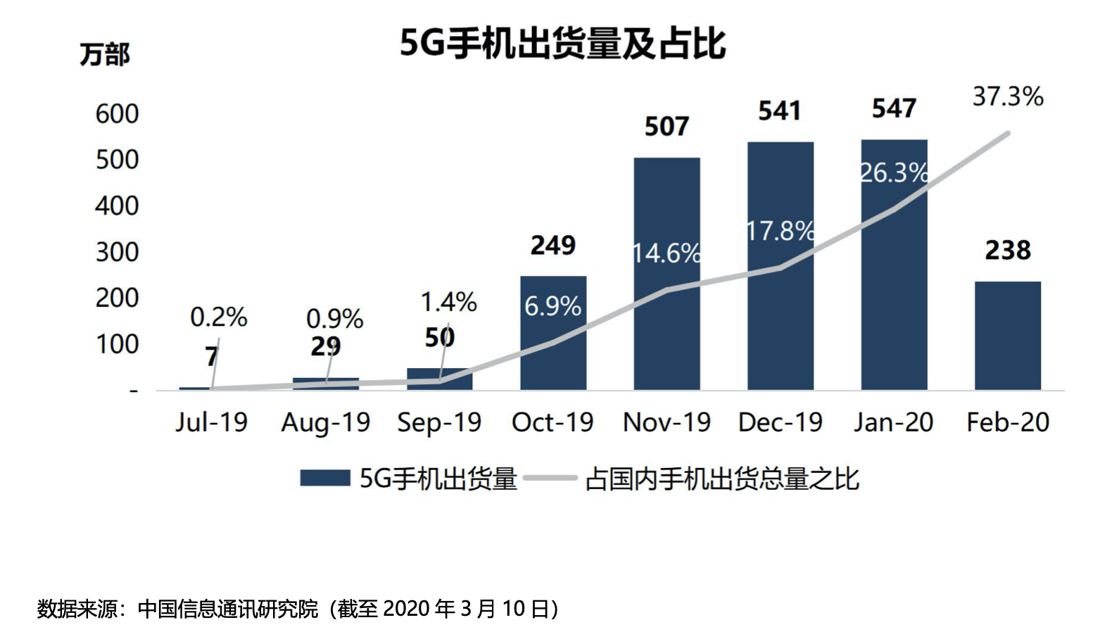 智氪分析|手机市场降至冰点,小米能否借势起航?